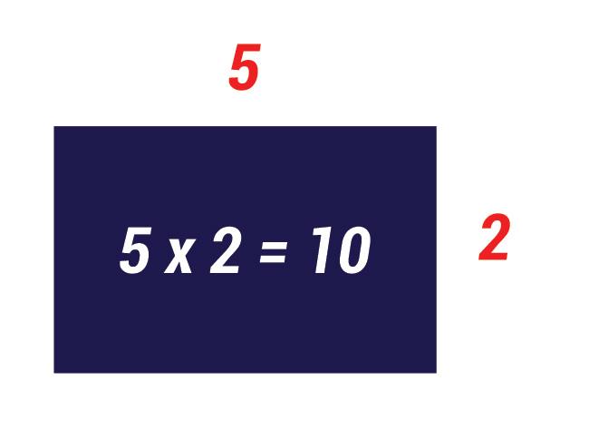 come si calcolano i metri quadri
